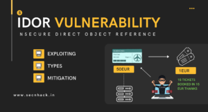 IDOR Vulnerability – Exploit, Types and Mitigation